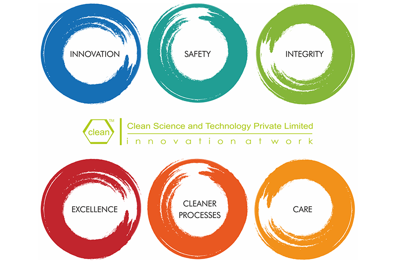 Two Signs: Portfolio | Clean Science and Technology